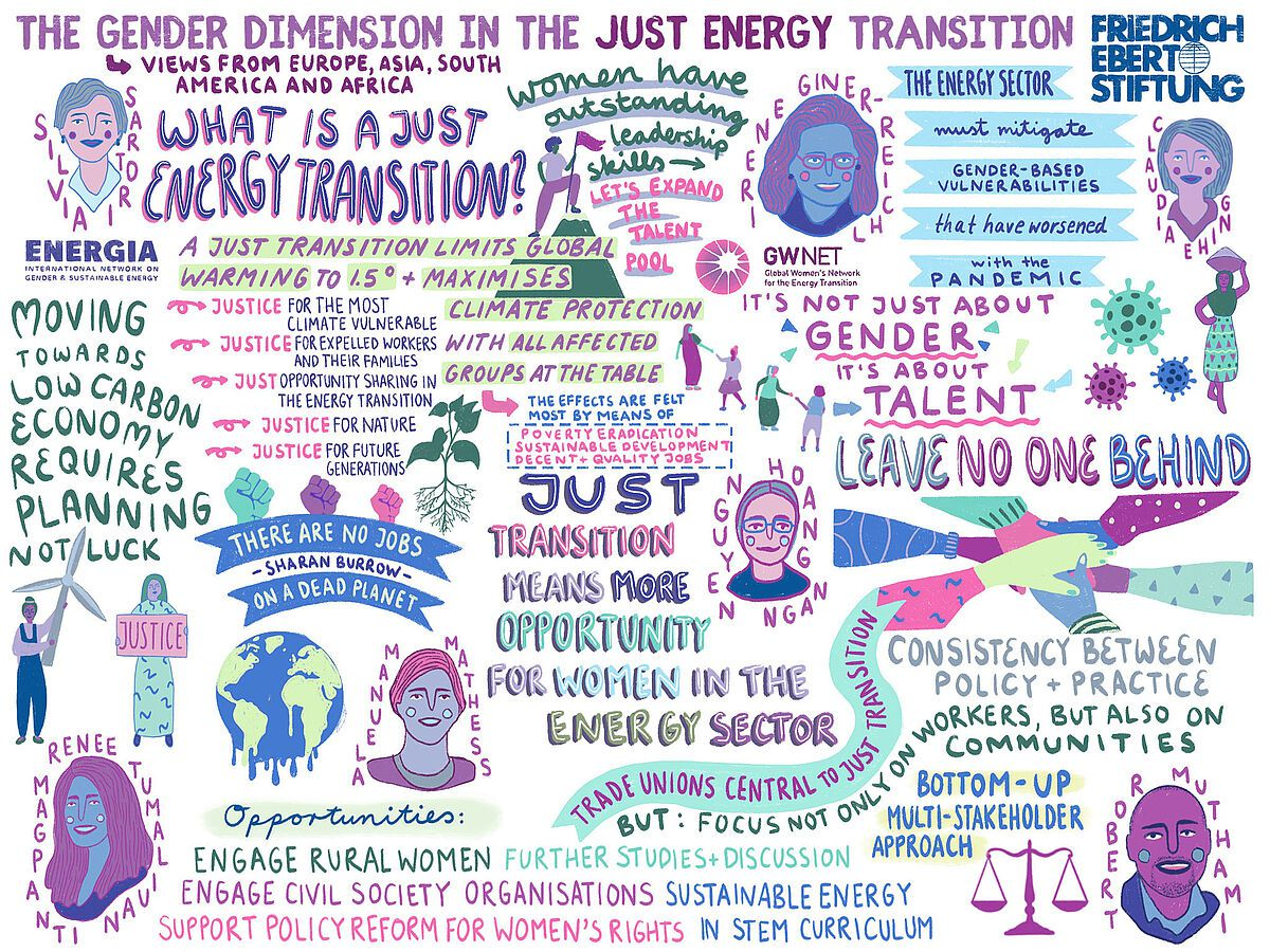 Further steps are needed to ensure a gender-just energy transition